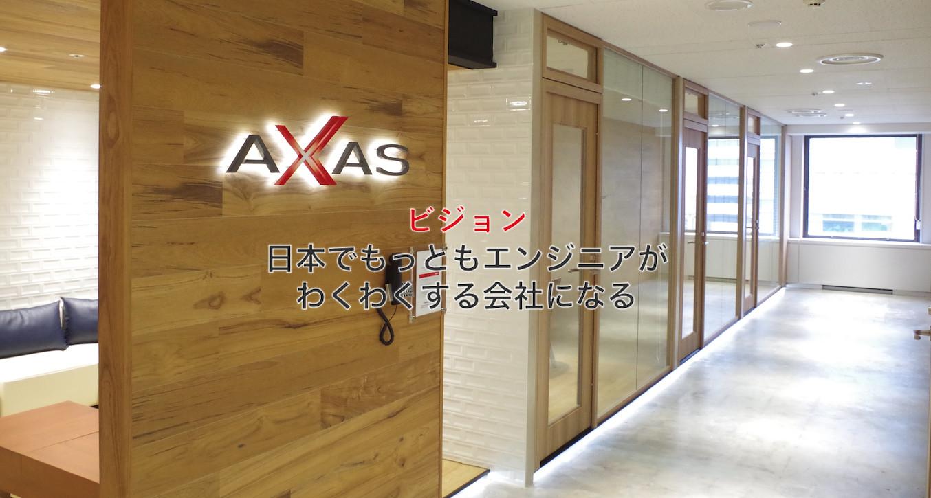 アクサス株式会社サムネイル画像